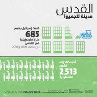 مدينة للجميع؟ هدم منازل الفلسطينيين