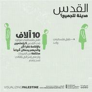مدينة للجميع؟ ١٠ الاف طفل فلسطيني مولود في القدس لا يتمتعون بالإقامة