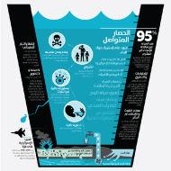مياه غزة محدودة و ملوثة