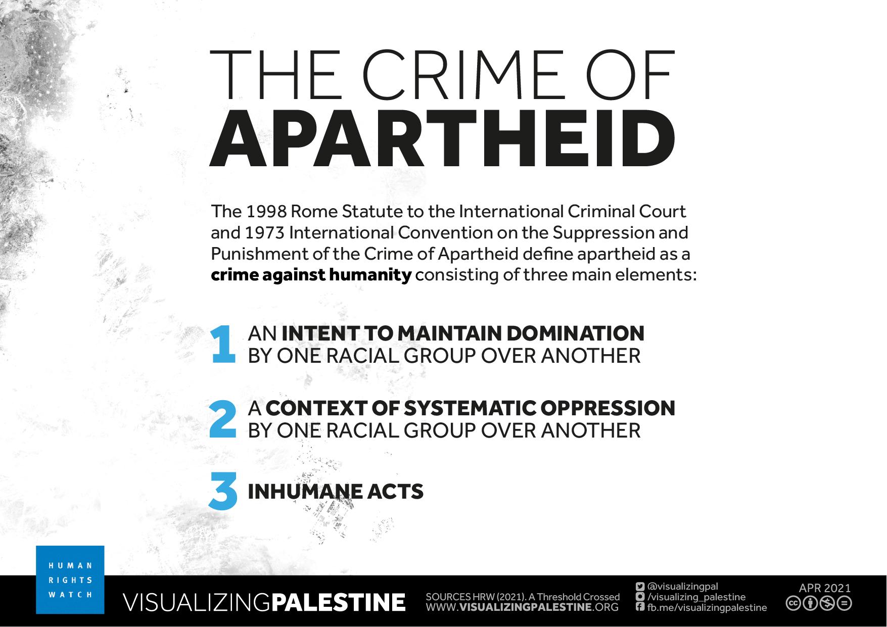 Crime of Apartheid