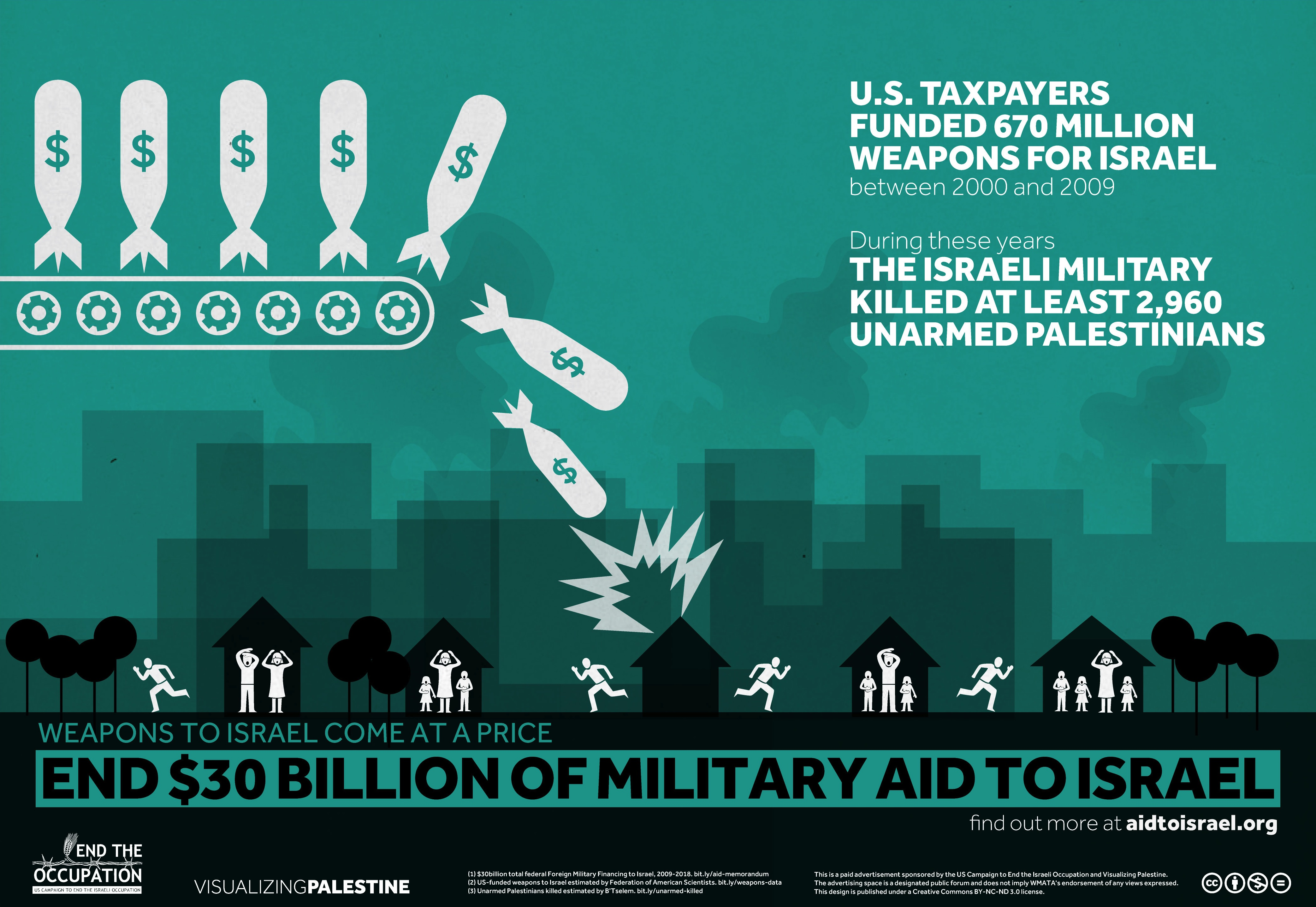 End $30b of US Military Aid to Israel - Weapons