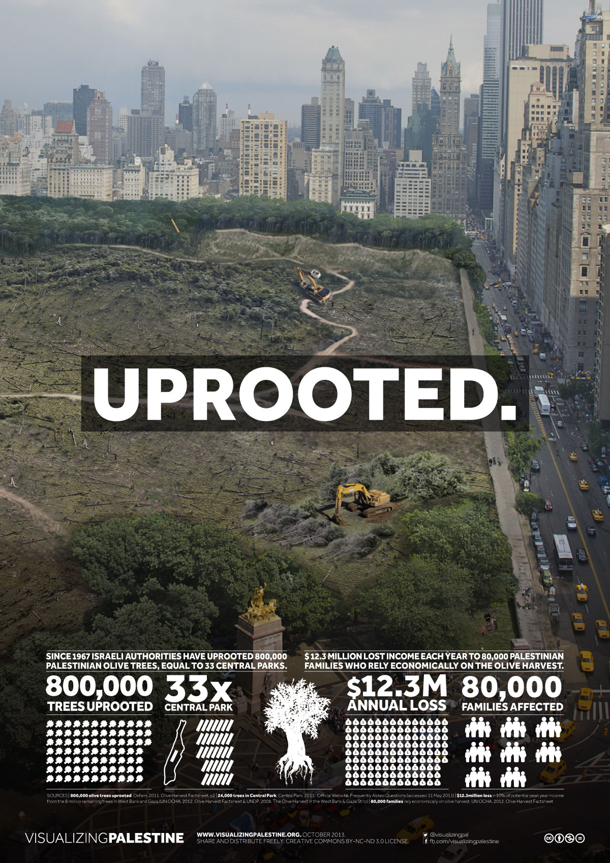 800,000 Olive Trees Uprooted, 33 Central Parks