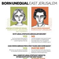 Born Unequal East Jerusalem