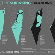 Shrinking Palestine, Expanding Israel