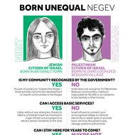 Born Unequal Negev