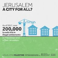 A City for All? Jerusalem Settlements