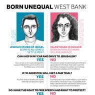 Born Unequal West Bank