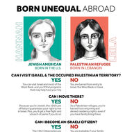 Born Unequal Abroad