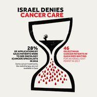 Israel Denies Cancer Care