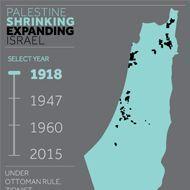 Palestine Shrinking / Expanding Israel