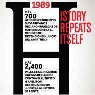 Las huelgas de hambre en 1989 y Sudáfrica 2012 Israel / Palestina
