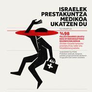Minbiziaren tratamendua ukatzen du Israelek