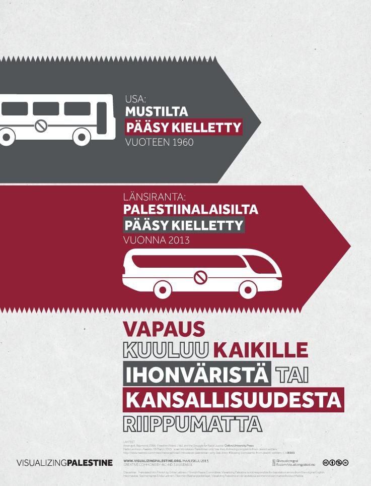 bussi eriytyminen