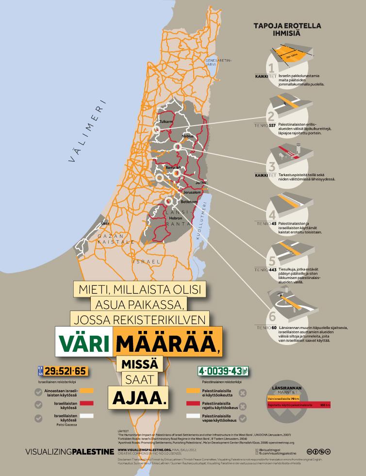 Israelin järjestelmä Segregated Tiet miehitetyillä palestiinalaisalueilla