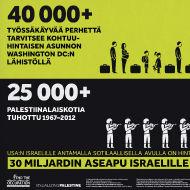 30 miljardin aseapu Israelille LOPETETTAVA