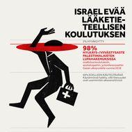Israel Evää Lääketieteellisen Koulutuksen