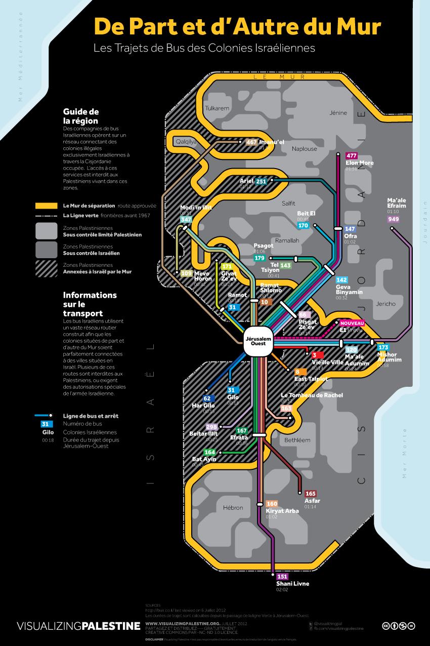 De Part et d'Autre du mur: Itinéraires d'autobus de la colonisation israélienne