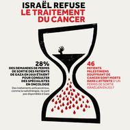 Israël refuse le traitement du cancer