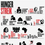 Auf Khader Adnan Hungerstreik