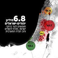 שילוב יהודים, הפרדת פלסטינים