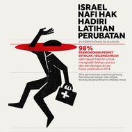 Israel Nafi Hak Hadiri Latihan Perubatan