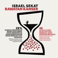 Israel Sekat Rawatan Kanser