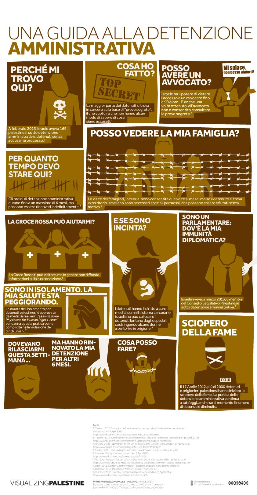 Una guida a alla detenzione amministrativa