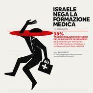 Israele Nega Formazione Medica