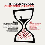 Israele Nega la Cura del Tumore