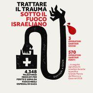 Trattare il Trauma, Sotto il Fuoco Israeliano