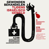 Gewonden Behandelen, Tijdens Israëlisch Geweld