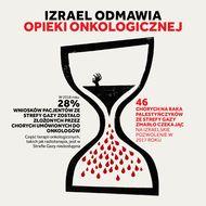 Izrael Odmawia Opieki Onkologicznej