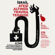 Travma Tedavisi,İsrail Ateşi Altında