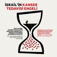 İsrail'in Kanser Tedavisi Engeli