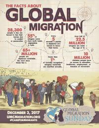 This downloadable infographic is one of many resources available at umcmigration.or to promote Global Migration Sunday. The illustration at the bottom is from a downloadable animation created by Firdaus Kharas with Chocolate Moose Media.    Design by Troy Dossett, United Methodist Communications