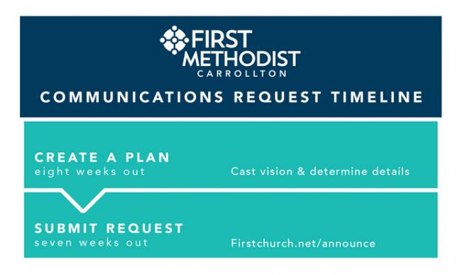 how to organize communication requests at your church united