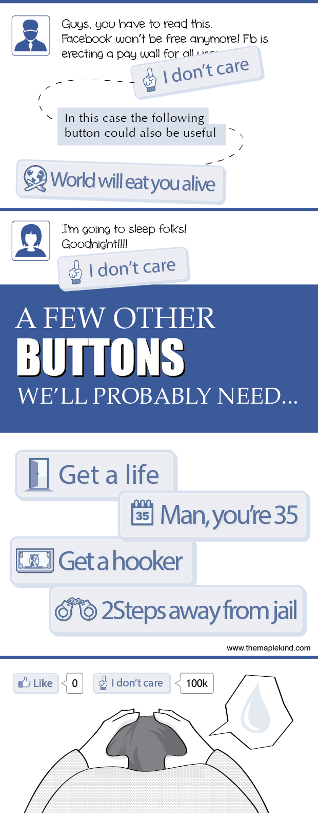 we need more facebook buttons