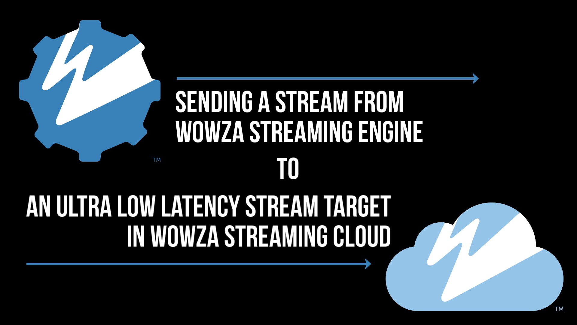Send a stream from Wowza Streaming Engine to an ultra