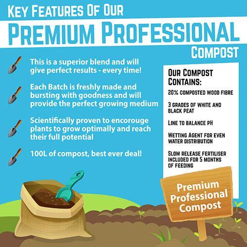 Compost Bundle 100L (40+40+20L)