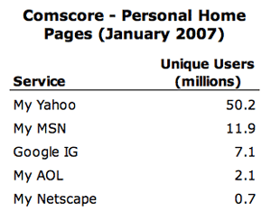 http://store.zcubes.com/1B79D3842D464E65B27B5A1680087419/Uploaded/personal-page-comscore.png