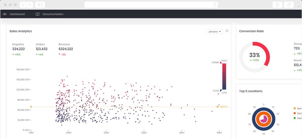 Big Data Bi Tool - business intelligence dashboard
