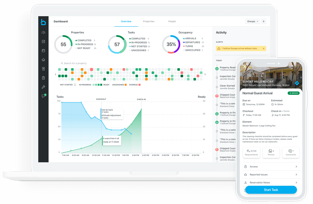 Property operations platform take the headaches out of property management