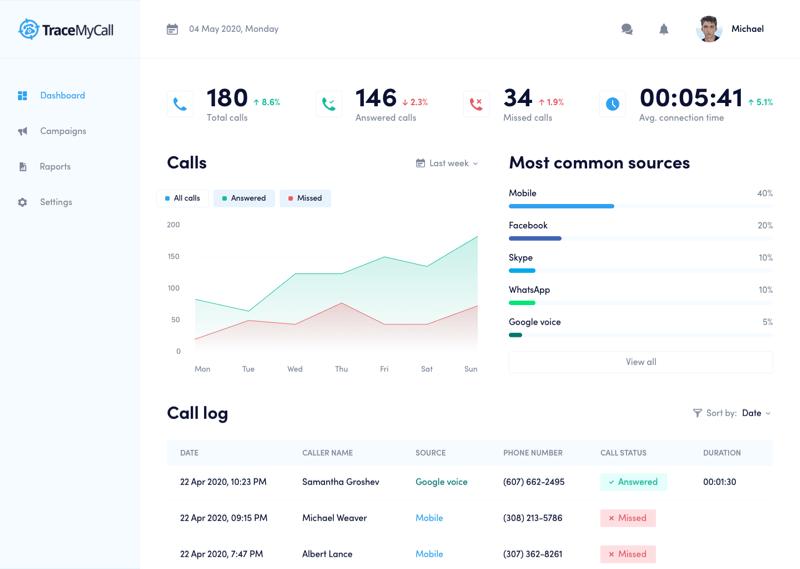Marketing Analytics Platform - marketing analytics platform