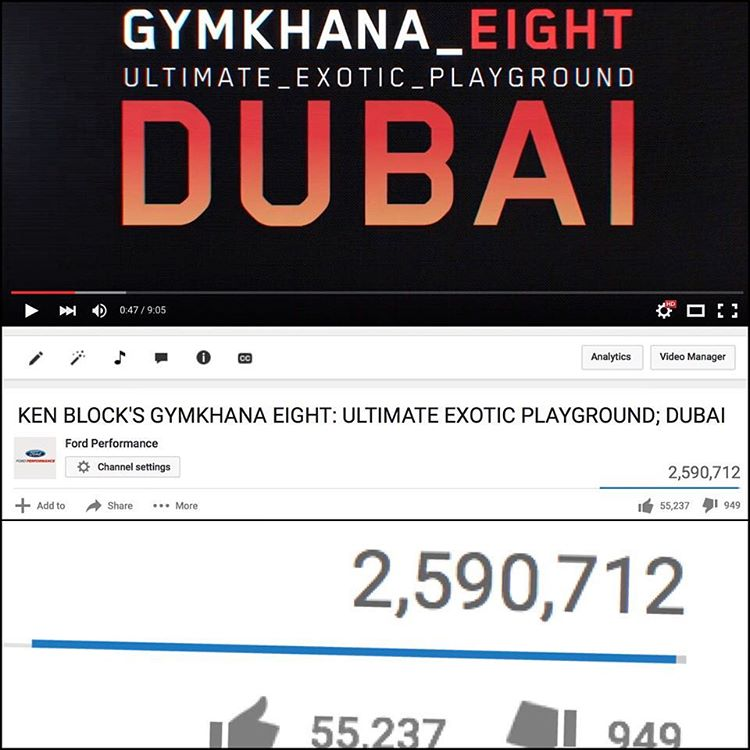 Thanks to all you fans! 2.6 million views in just 24 hours for Gymkhana EIGHT. Awesome! It's always rad to see your support and responses whenever we release one of these videos. So, THANK YOU to everyone who continues to watch and share these videos,...