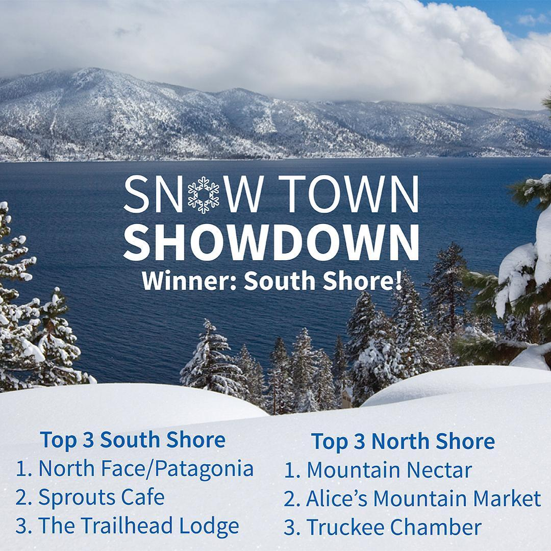 South Shore won our recent Snow Town Showdown contest to see which shore could raise the most in Keep Tahoe Blue sticker donations. Thank you to everyone who donated! The winner of our Instagram contest is  @turtletreestudio. Email...
