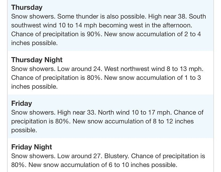 Holy sheep... Has anyone else noticed the forecast for the end of the week at @brightonresort?!!