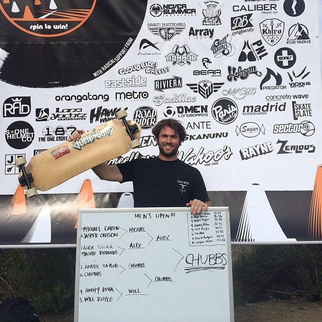 @chubbaluv wins the boarder cross event at the @muirskate Downhill Disco! Yeah dude!