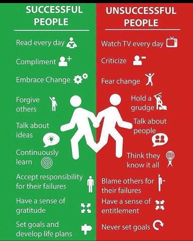 Read !  I'll admit I used to live in the red now I'm working on being more in the green !! Pass on to people that like encouragement! We all fall short. It's just if we can admit it and grow to be better each day.