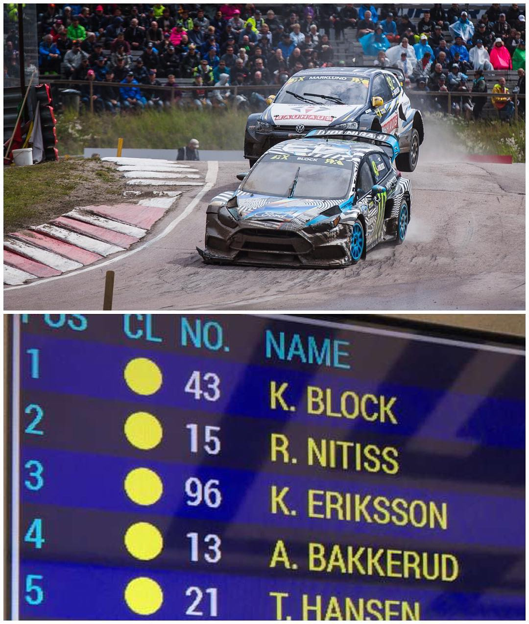 Although I was quick this weekend at a new track (for me), and was fastest in warm-ups this morning, I had a bad day of racing here at #HoljesRX. Lame! Some mechanical issues (one involving being able to see out the windscreen), and bad luck in regards...