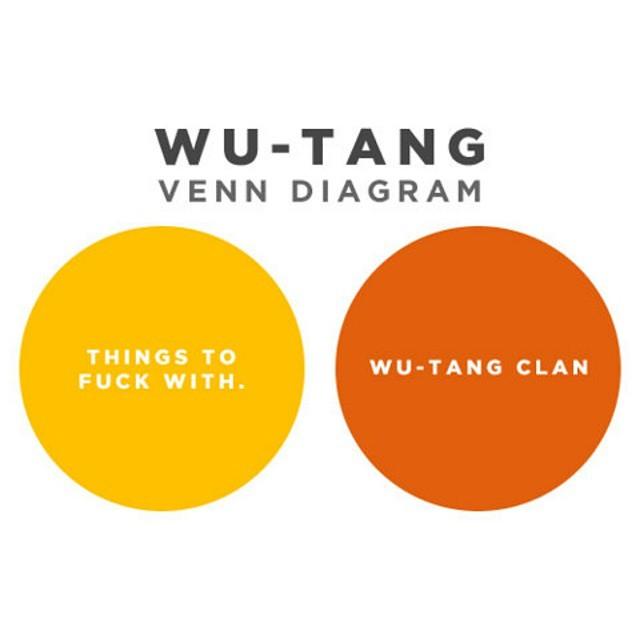 #Wutang